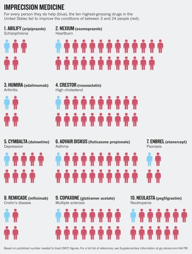 Big Data Analytics in Healthcare and Medicine